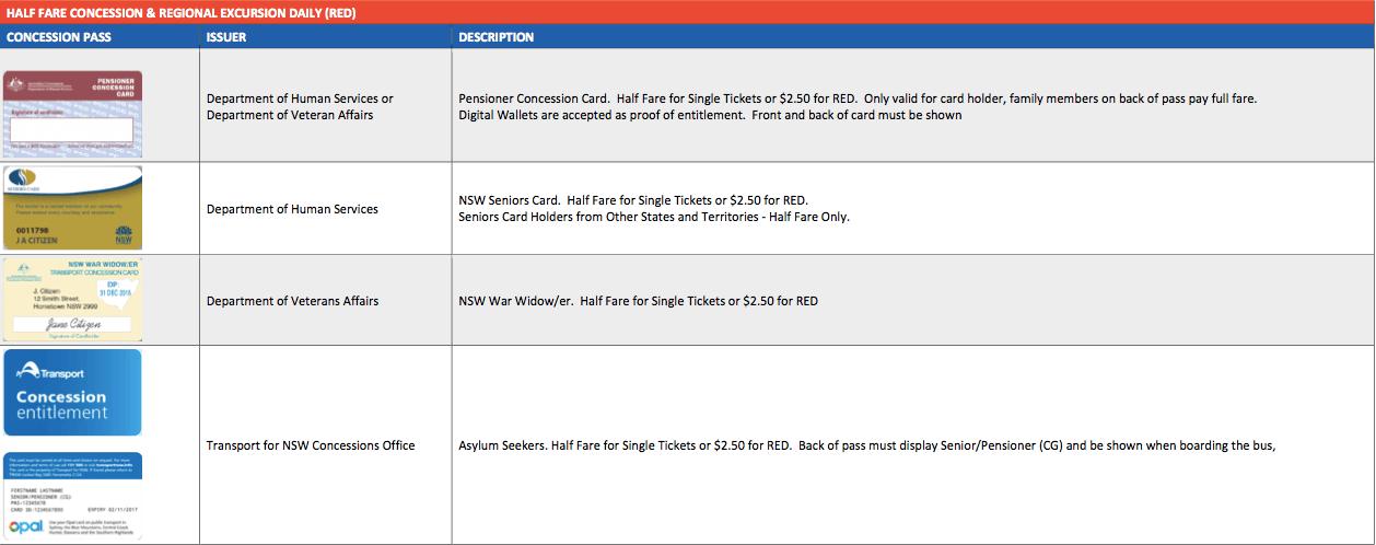 Half fare concession & regional (1)